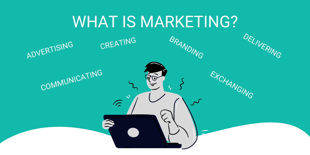 What is marketing - Digital marketing Dublin
